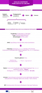 infografika_zamowieniapubliczne