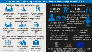umowy_cywilnoprawne